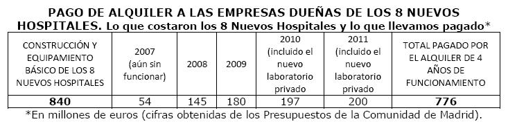 pagonuevoshospitales.jpg