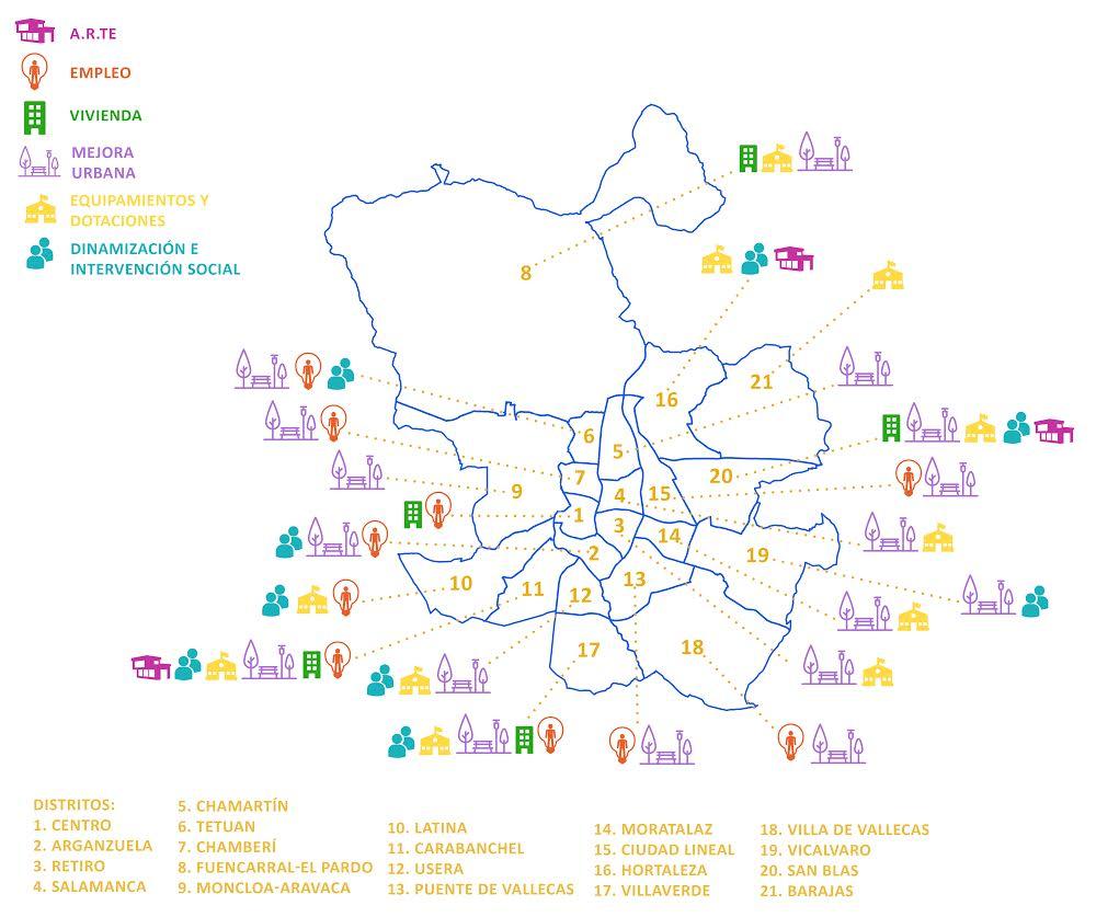 Plan de reequilibrio territorial